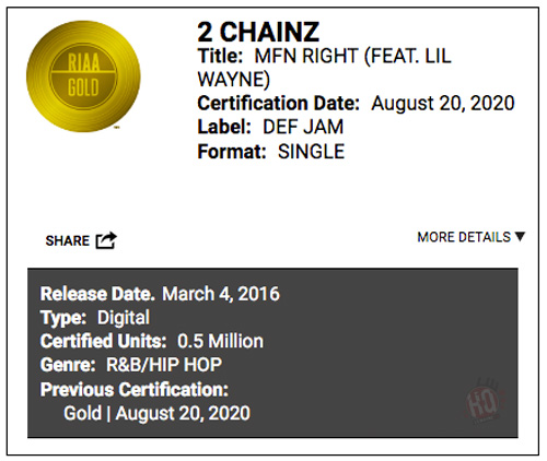 2 Chainz & Lil Wayne MFN Right Single Goes Gold