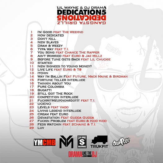 Tracklist For Lil Wayne Dedication 5 Mixtape