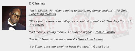 2 Chainz Shouts Out Lil Wayne