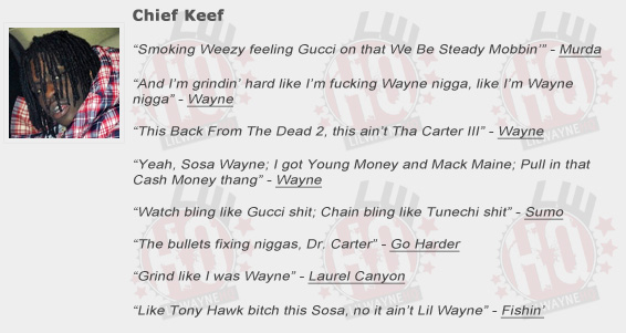 Chief Keef Shouts Out Lil Wayne