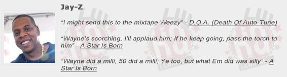Jay-Z Shouts Out Lil Wayne