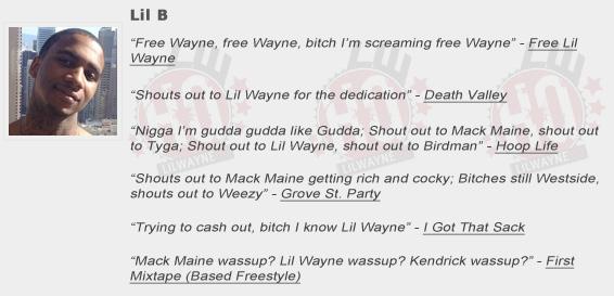 Lil B Shouts Out Lil Wayne