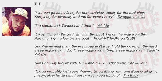 T.I. Shouts Out Lil Wayne