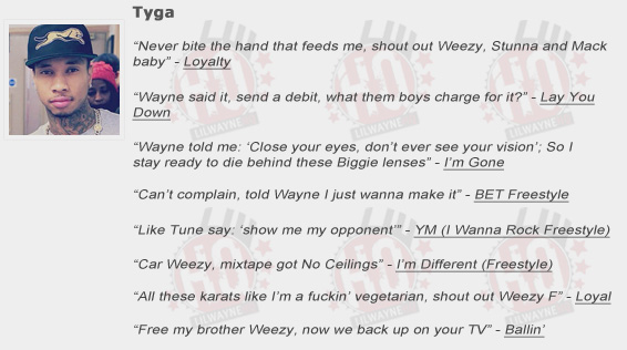 Tyga Shouts Out Lil Wayne